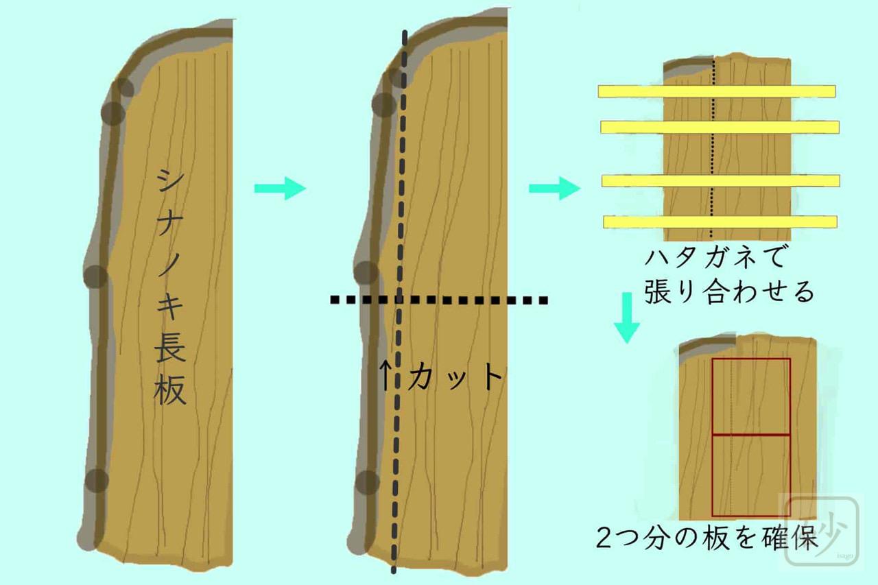 木材切り出しイラスト