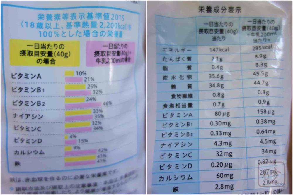 コーンフレーク栄養表